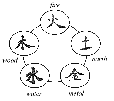 Five-Element-Main-Image